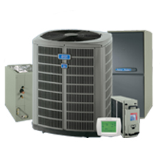 Ac Sales And Installation In Broward Dade And Palm Beach